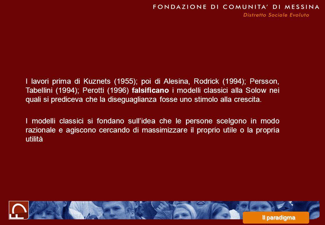 I lavori prima di Kuznets (1955); poi di Alesina, Rodrick (1994); Persson, Tabellini (1994); Perotti (1996) falsificano i modelli classici alla Solow