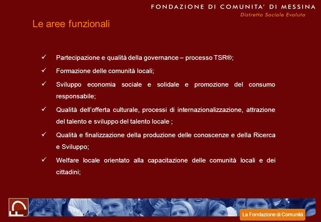 Partecipazione e qualità della governance – processo TSR®; Formazione delle comunità locali; Sviluppo economia sociale e solidale e promozione del con