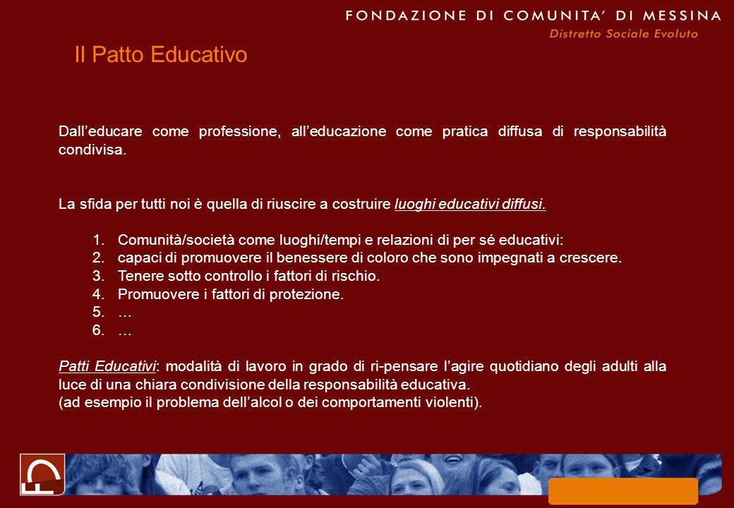 Il Patto Educativo Dall'educare come professione, all'educazione come pratica diffusa di responsabilità condivisa.