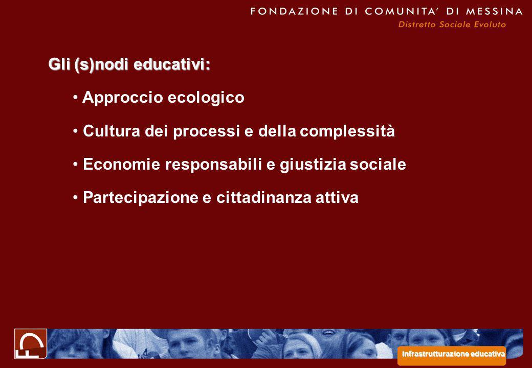 Infrastrutturazione educativa Gli (s)nodi educativi: Approccio ecologico Cultura dei processi e della complessità Economie responsabili e giustizia sociale Partecipazione e cittadinanza attiva