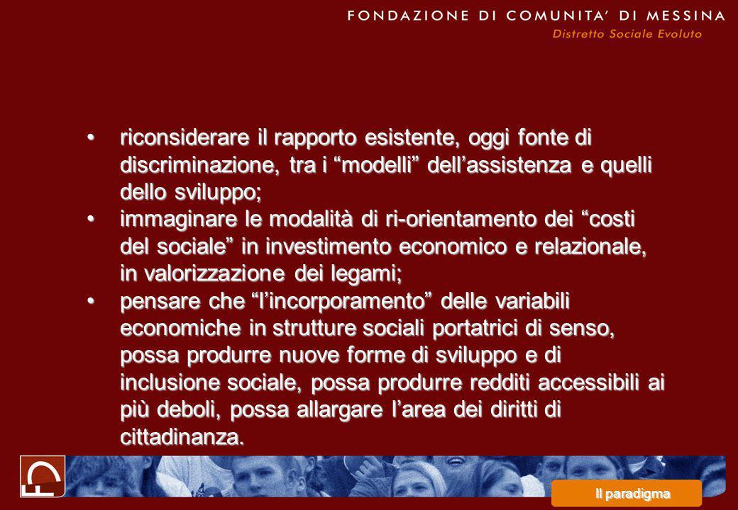 riconsiderare il rapporto esistente, oggi fonte di discriminazione, tra i modelli dell'assistenza e quelli dello sviluppo;riconsiderare il rapporto esistente, oggi fonte di discriminazione, tra i modelli dell'assistenza e quelli dello sviluppo; immaginare le modalità di ri-orientamento dei costi del sociale in investimento economico e relazionale, in valorizzazione dei legami;immaginare le modalità di ri-orientamento dei costi del sociale in investimento economico e relazionale, in valorizzazione dei legami; pensare che l'incorporamento delle variabili economiche in strutture sociali portatrici di senso, possa produrre nuove forme di sviluppo e di inclusione sociale, possa produrre redditi accessibili ai più deboli, possa allargare l'area dei diritti di cittadinanza.pensare che l'incorporamento delle variabili economiche in strutture sociali portatrici di senso, possa produrre nuove forme di sviluppo e di inclusione sociale, possa produrre redditi accessibili ai più deboli, possa allargare l'area dei diritti di cittadinanza.