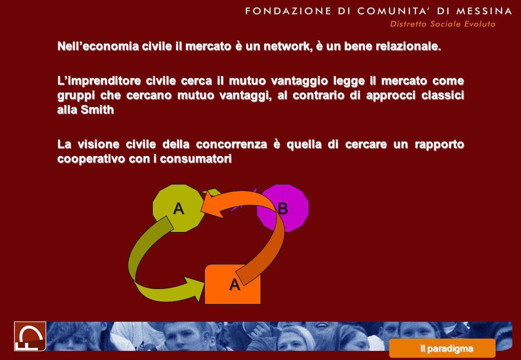 Nell'economia civile il mercato è un network, è un bene relazionale.