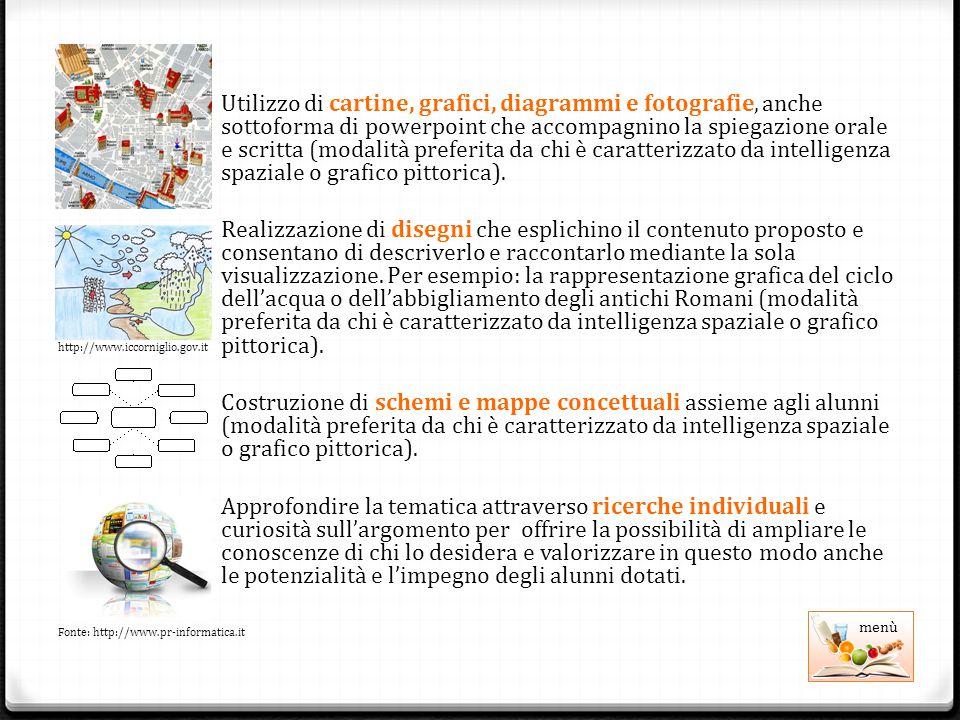 Utilizzo di cartine, grafici, diagrammi e fotografie, anche sottoforma di powerpoint che accompagnino la spiegazione orale e scritta (modalità preferita da chi è caratterizzato da intelligenza spaziale o grafico pittorica).