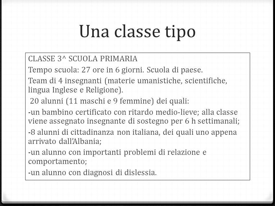 Una classe tipo CLASSE 3^ SCUOLA PRIMARIA Tempo scuola: 27 ore in 6 giorni.