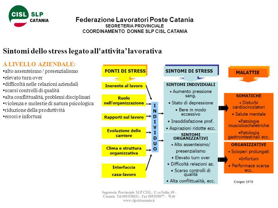 Sintomi dello stress legato all'attivita' lavorativa A LIVELLO AZIENDALE : alto assenteismo / presenzialismo elevato turn over difficoltà nelle relazi