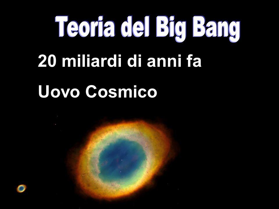 20 miliardi di anni fa Uovo Cosmico
