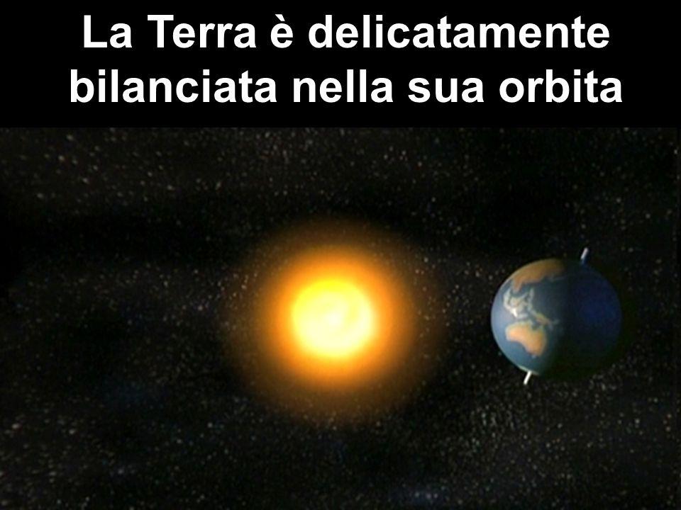La Terra è delicatamente bilanciata nella sua orbita
