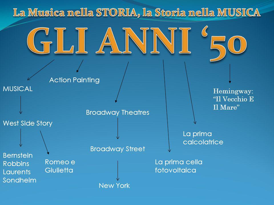 Che cos'è il musical ♪ Il musical è un genere di rappresentazione teatrale e cinematografica, nato e sviluppatosi negli USA tra l 800 ed il 900.