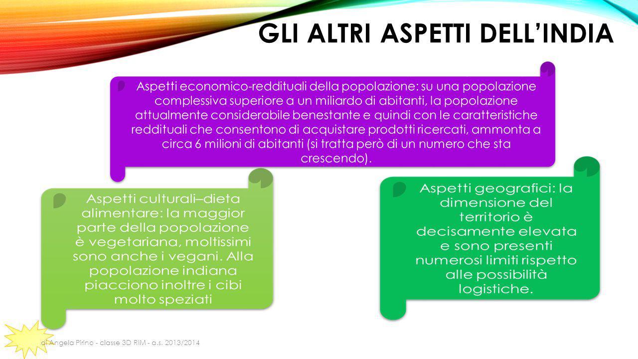GLI ALTRI ASPETTI DELL'INDIA di Angela Pirino - classe 3D RIM - a.s. 2013/2014