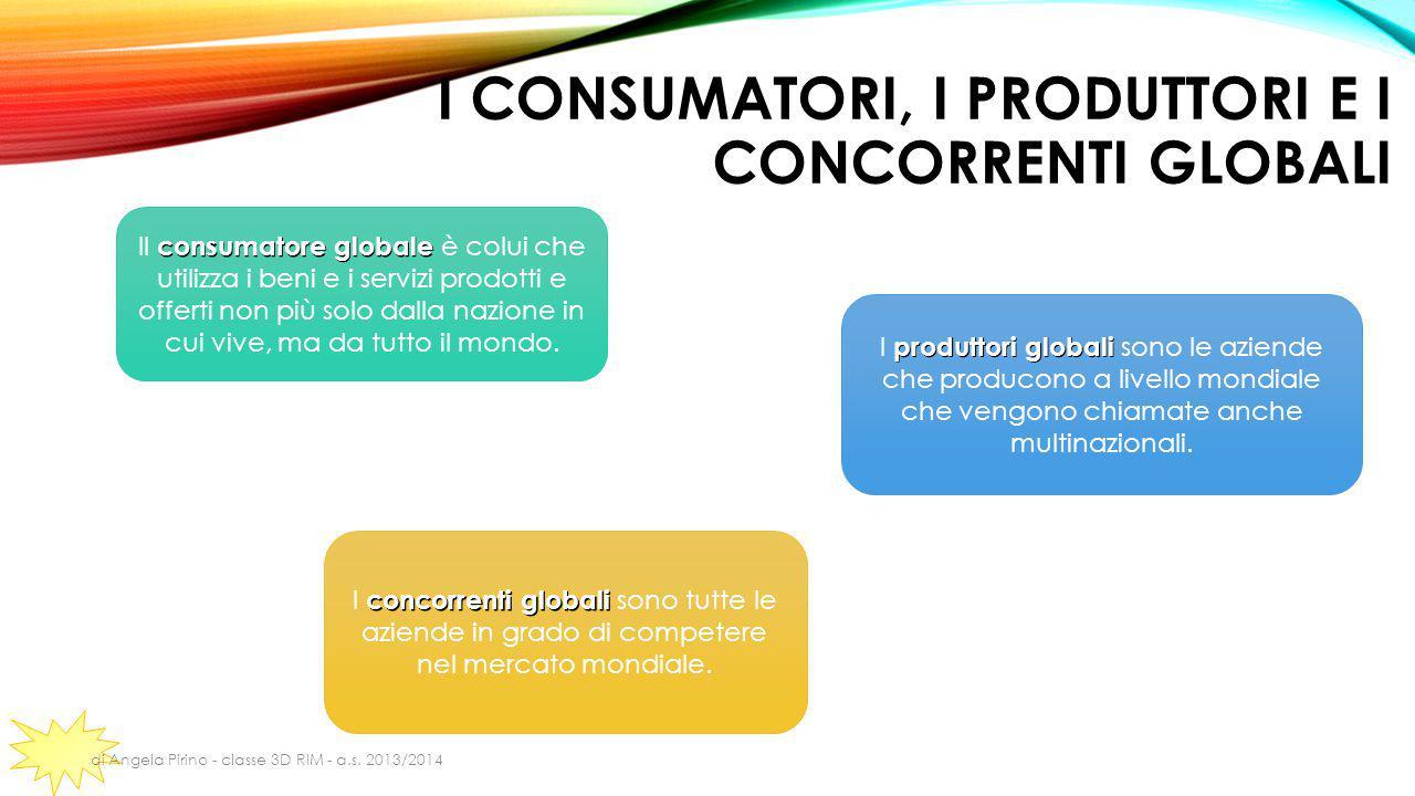 I CONSUMATORI, I PRODUTTORI E I CONCORRENTI GLOBALI consumatore globale Il consumatore globale è colui che utilizza i beni e i servizi prodotti e offerti non più solo dalla nazione in cui vive, ma da tutto il mondo.