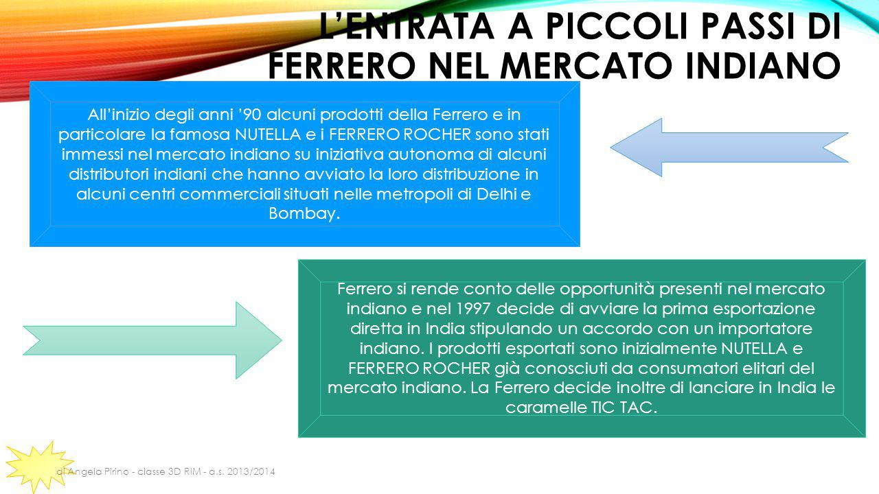 L'ENTRATA A PICCOLI PASSI DI FERRERO NEL MERCATO INDIANO All'inizio degli anni '90 alcuni prodotti della Ferrero e in particolare la famosa NUTELLA e
