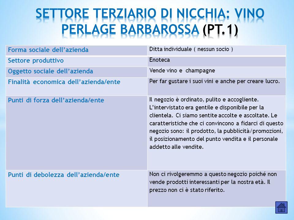Forma sociale dell'azienda Ditta individuale ( nessun socio ) Settore produttivo Enoteca Oggetto sociale dell'azienda Vende vino e champagne Finalità