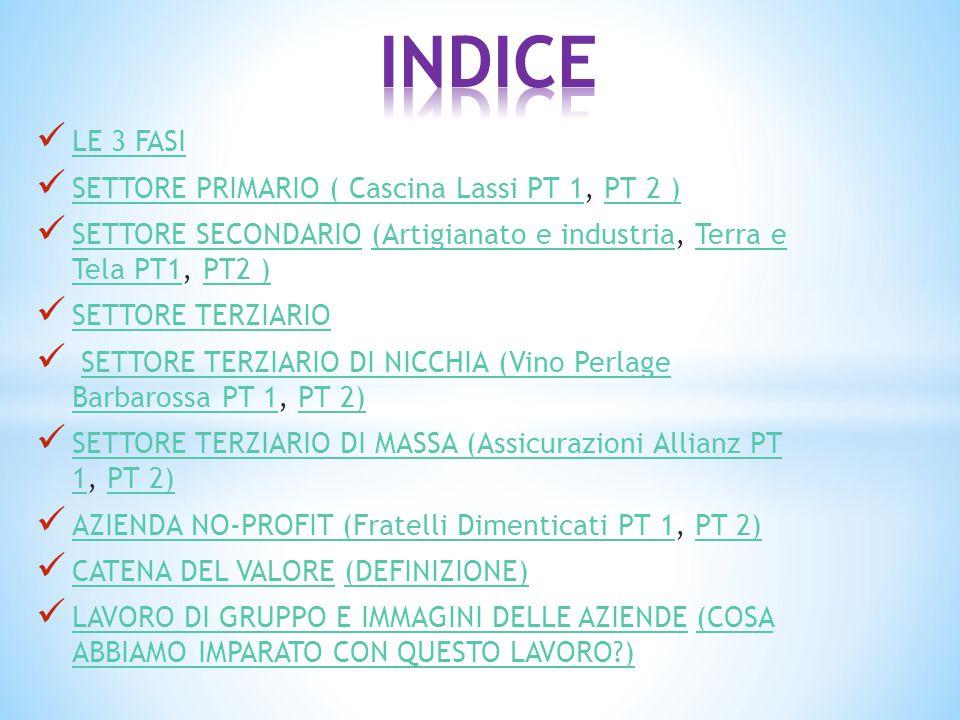 LE 3 FASI SETTORE PRIMARIO ( Cascina Lassi PT 1, PT 2 ) SETTORE PRIMARIO ( Cascina Lassi PT 1PT 2 ) SETTORE SECONDARIO (Artigianato e industria, Terra