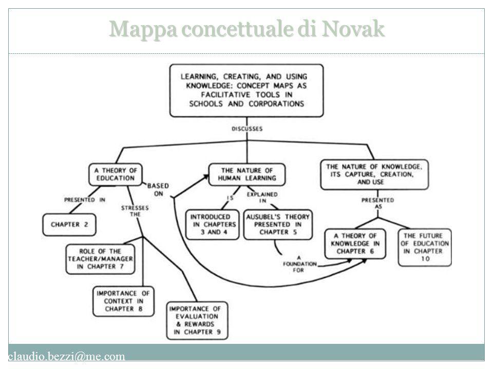 claudio.bezzi@me.com Mappa concettuale di Novak