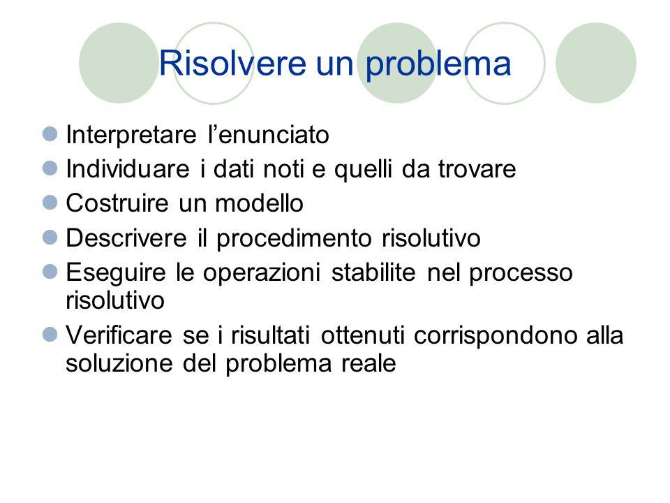 Risolvere un problema Interpretare l'enunciato Individuare i dati noti e quelli da trovare Costruire un modello Descrivere il procedimento risolutivo