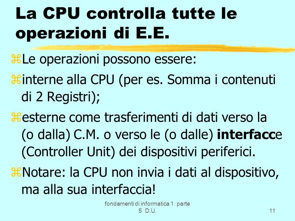 fondamenti di informatica 1 parte 5 D.U.11 La CPU controlla tutte le operazioni di E.E.