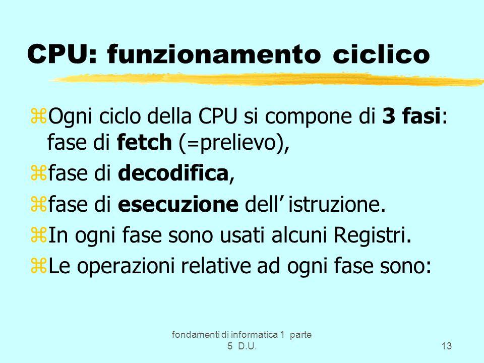fondamenti di informatica 1 parte 5 D.U.13 CPU: funzionamento ciclico zOgni ciclo della CPU si compone di 3 fasi: fase di fetch ( = prelievo), zfase di decodifica, zfase di esecuzione dell' istruzione.