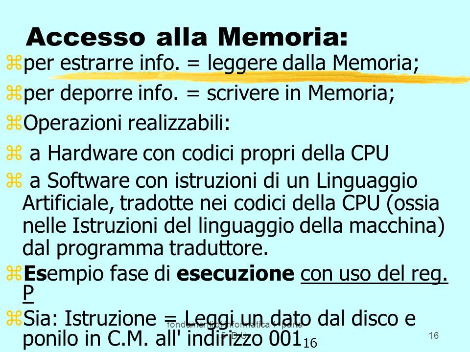 fondamenti di informatica 1 parte 5 D.U.16 Accesso alla Memoria: zper estrarre info.
