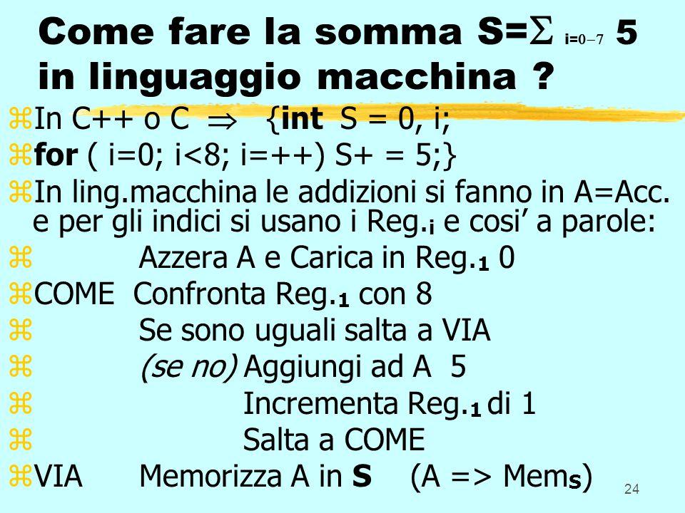 24 Come fare la somma S=  i =  5 in linguaggio macchina .