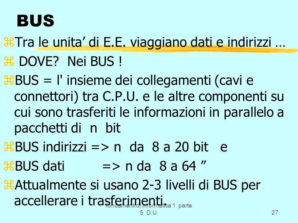 fondamenti di informatica 1 parte 5 D.U.27 BUS zTra le unita' di E.E.