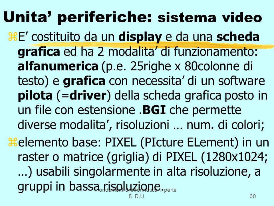 fondamenti di informatica 1 parte 5 D.U.30 Unita' periferiche: sistema video zE' costituito da un display e da una scheda grafica ed ha 2 modalita' di funzionamento: alfanumerica (p.e.