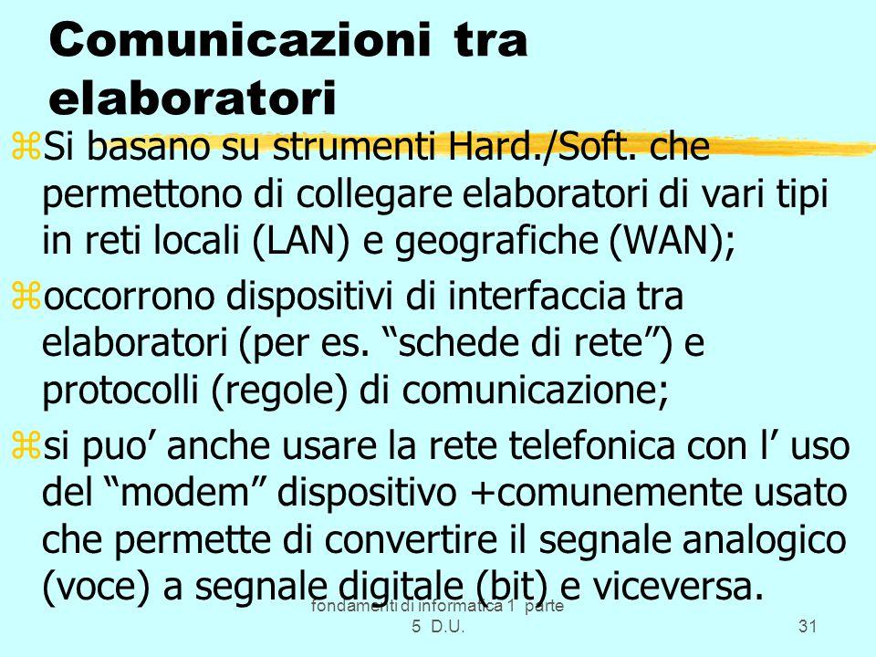 fondamenti di informatica 1 parte 5 D.U.31 Comunicazioni tra elaboratori zSi basano su strumenti Hard./Soft.