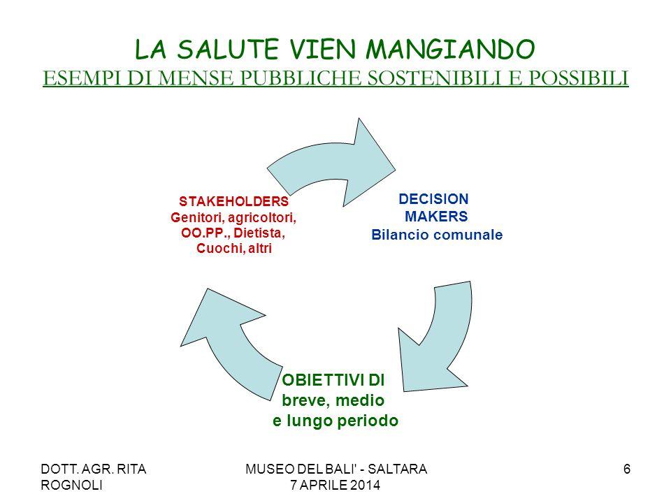 DOTT. AGR. RITA ROGNOLI MUSEO DEL BALI' - SALTARA 7 APRILE 2014 6 LA SALUTE VIEN MANGIANDO ESEMPI DI MENSE PUBBLICHE SOSTENIBILI E POSSIBILI DECISION