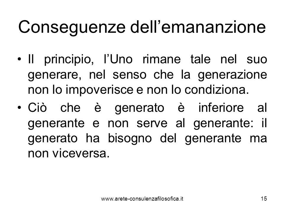 Conseguenze dell'emananzione Il principio, l'Uno rimane tale nel suo generare, nel senso che la generazione non lo impoverisce e non lo condiziona. Ci