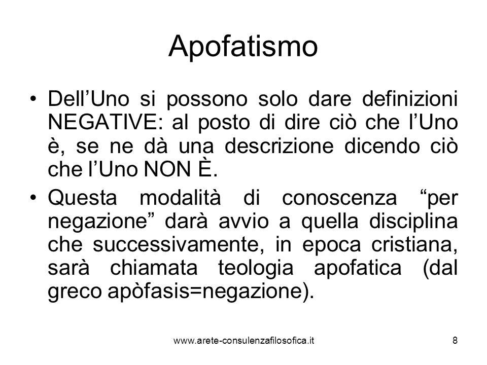 Apofatismo Dell'Uno si possono solo dare definizioni NEGATIVE: al posto di dire ciò che l'Uno è, se ne dà una descrizione dicendo ciò che l'Uno NON È.