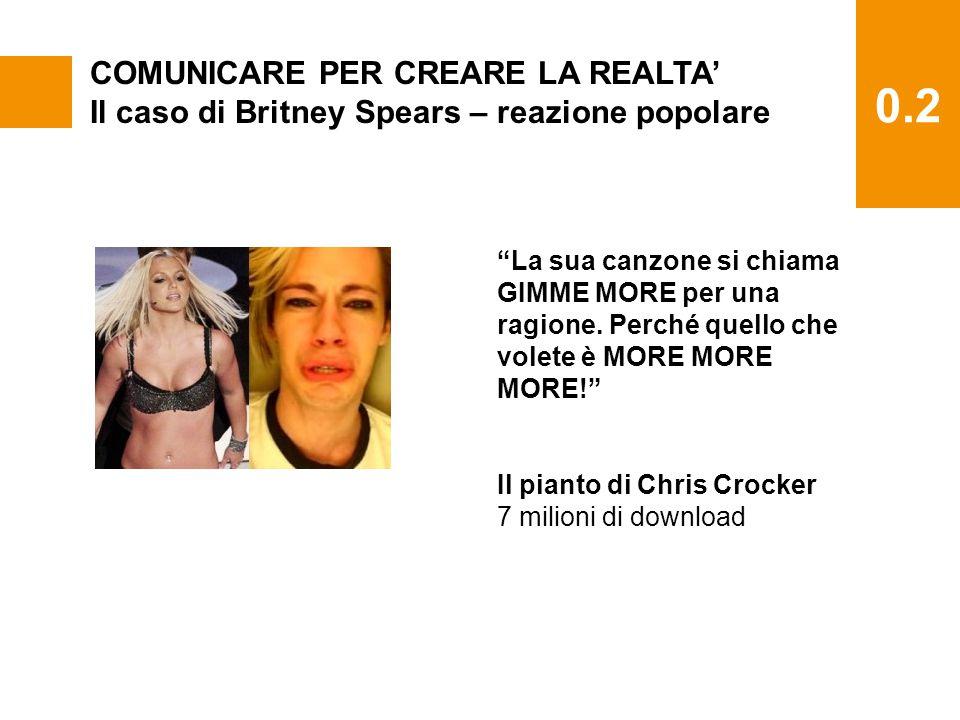 0.2 COMUNICARE PER CREARE LA REALTA' Il caso di Britney Spears – reazione popolare La sua canzone si chiama GIMME MORE per una ragione.
