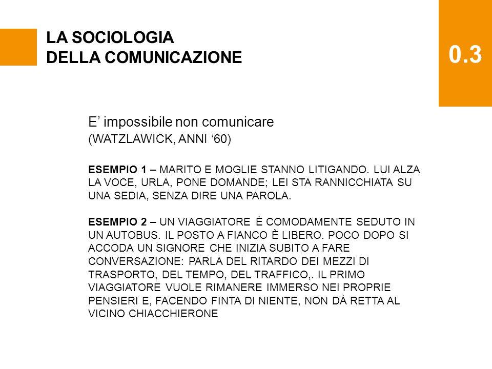 0.3 LA SOCIOLOGIA DELLA COMUNICAZIONE E' impossibile non comunicare (WATZLAWICK, ANNI '60) ESEMPIO 1 – MARITO E MOGLIE STANNO LITIGANDO.