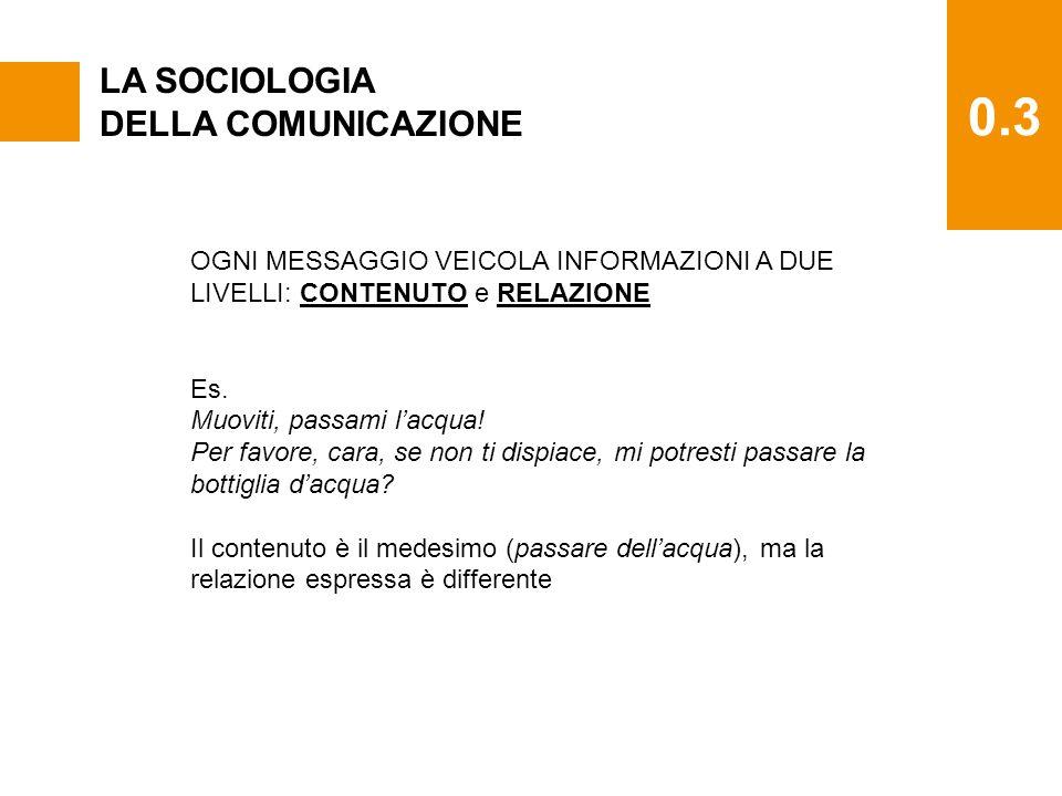 0.3 LA SOCIOLOGIA DELLA COMUNICAZIONE OGNI MESSAGGIO VEICOLA INFORMAZIONI A DUE LIVELLI: CONTENUTO e RELAZIONE Es.