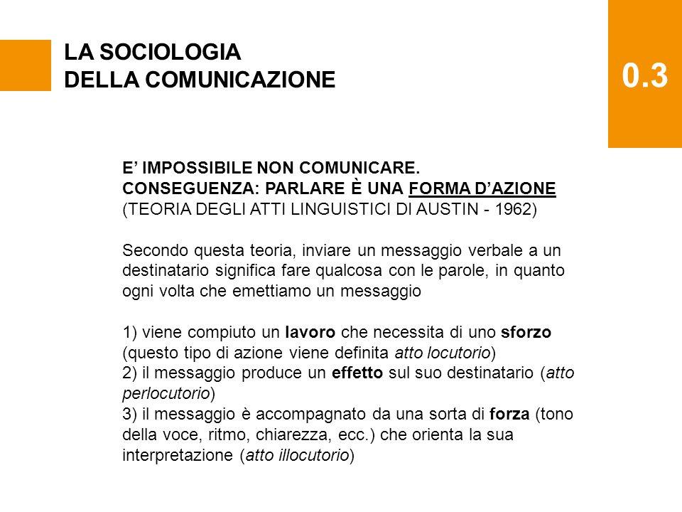 0.3 LA SOCIOLOGIA DELLA COMUNICAZIONE E' IMPOSSIBILE NON COMUNICARE.