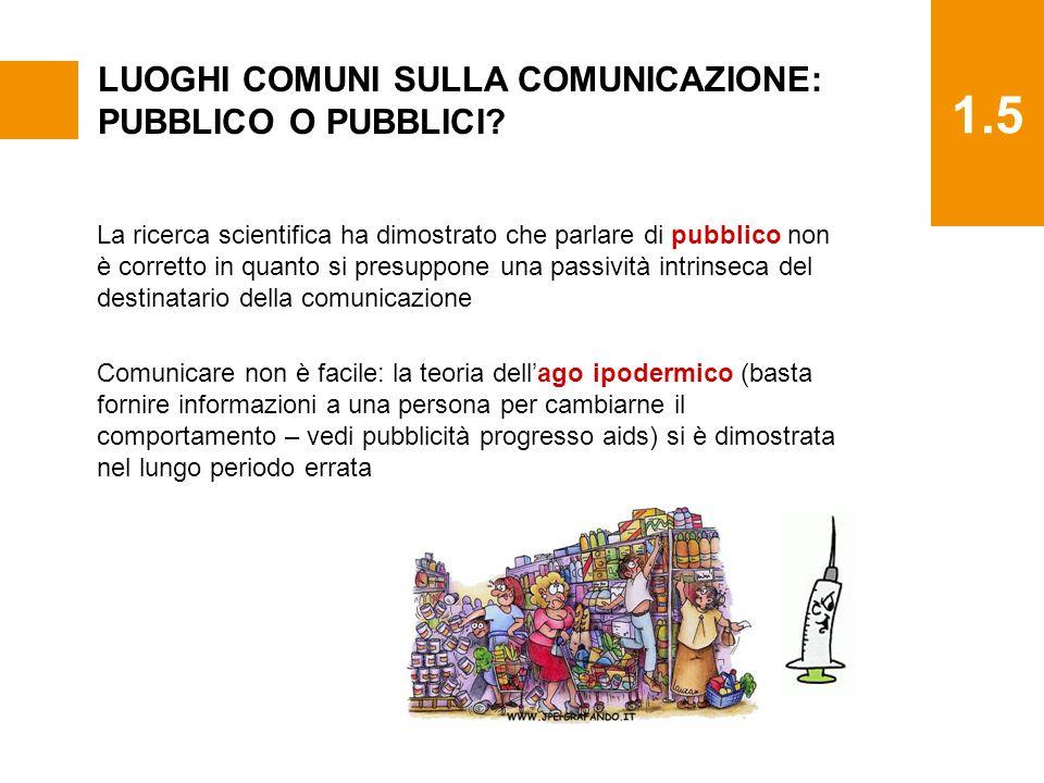 1.5 LUOGHI COMUNI SULLA COMUNICAZIONE: PUBBLICO O PUBBLICI.