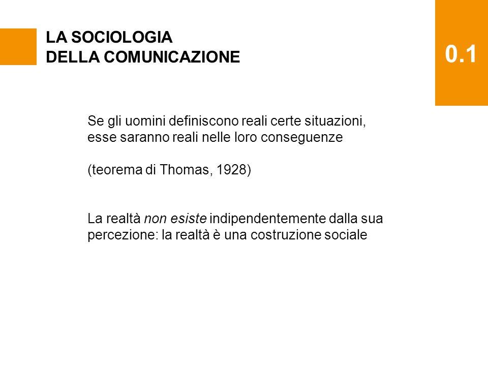 0.1 LA SOCIOLOGIA DELLA COMUNICAZIONE Se gli uomini definiscono reali certe situazioni, esse saranno reali nelle loro conseguenze (teorema di Thomas, 1928) La realtà non esiste indipendentemente dalla sua percezione: la realtà è una costruzione sociale