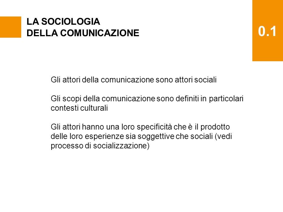 0.1 LA SOCIOLOGIA DELLA COMUNICAZIONE Gli attori della comunicazione sono attori sociali Gli scopi della comunicazione sono definiti in particolari contesti culturali Gli attori hanno una loro specificità che è il prodotto delle loro esperienze sia soggettive che sociali (vedi processo di socializzazione)