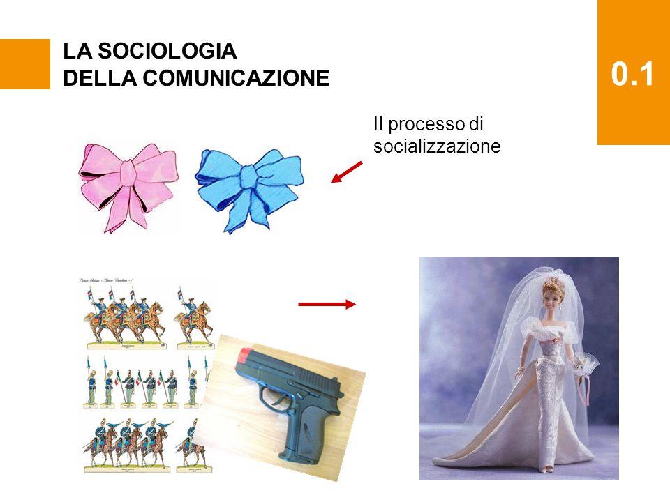 0.1 LA SOCIOLOGIA DELLA COMUNICAZIONE Il processo di socializzazione