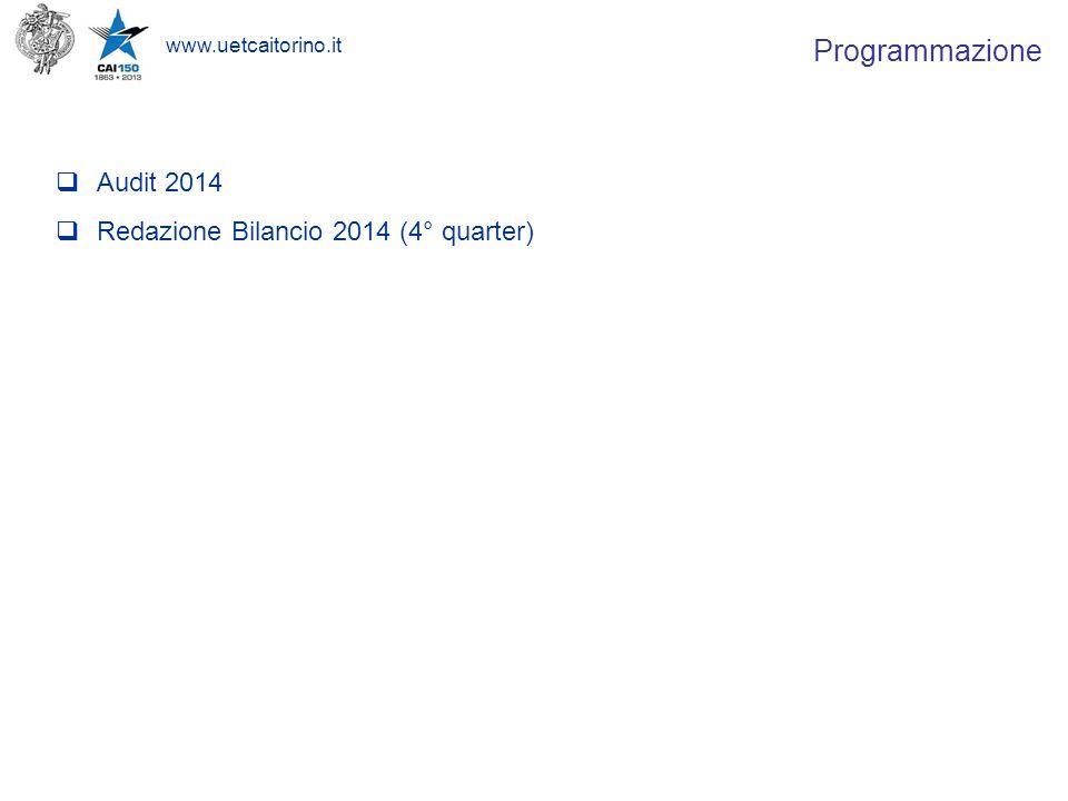 www.uetcaitorino.it  Audit 2014  Redazione Bilancio 2014 (4° quarter) Programmazione