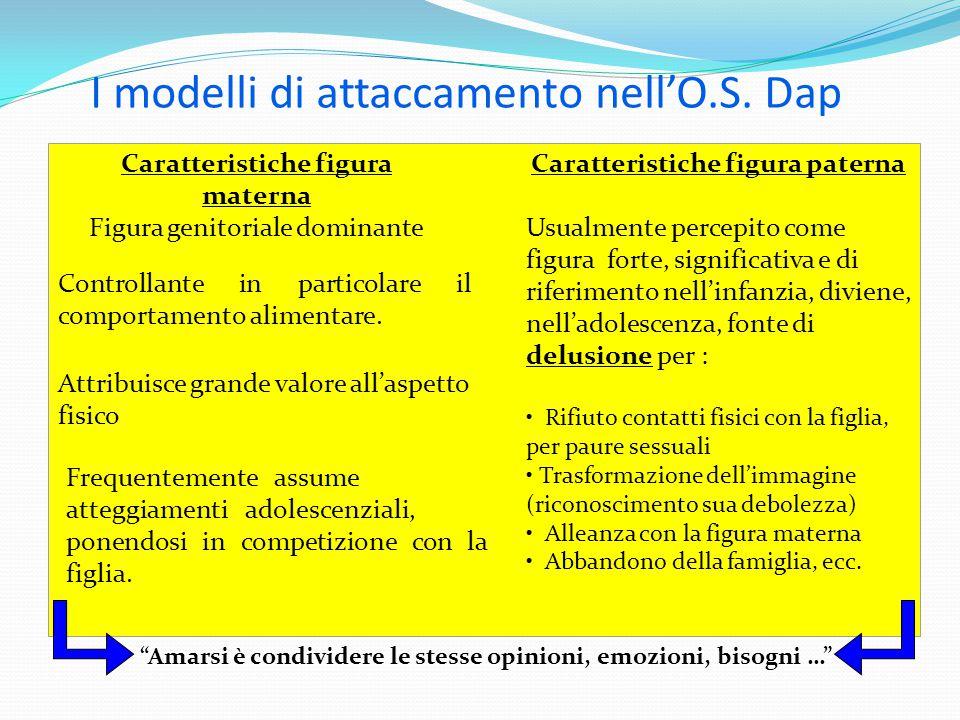 I modelli di attaccamento nell'O.S. Dap Frequentemente assume atteggiamenti adolescenziali, ponendosi in competizione con la figlia. Caratteristiche f
