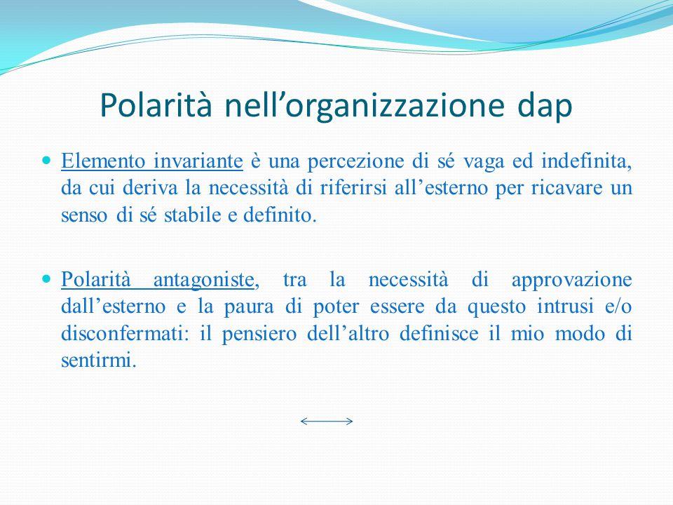 Polarità nell'organizzazione dap Elemento invariante è una percezione di sé vaga ed indefinita, da cui deriva la necessità di riferirsi all'esterno pe