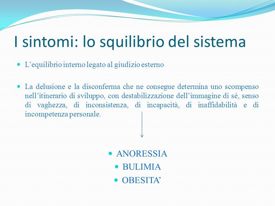 I sintomi: lo squilibrio del sistema L'equilibrio interno legato al giudizio esterno La delusione e la disconferma che ne consegue determina uno scomp