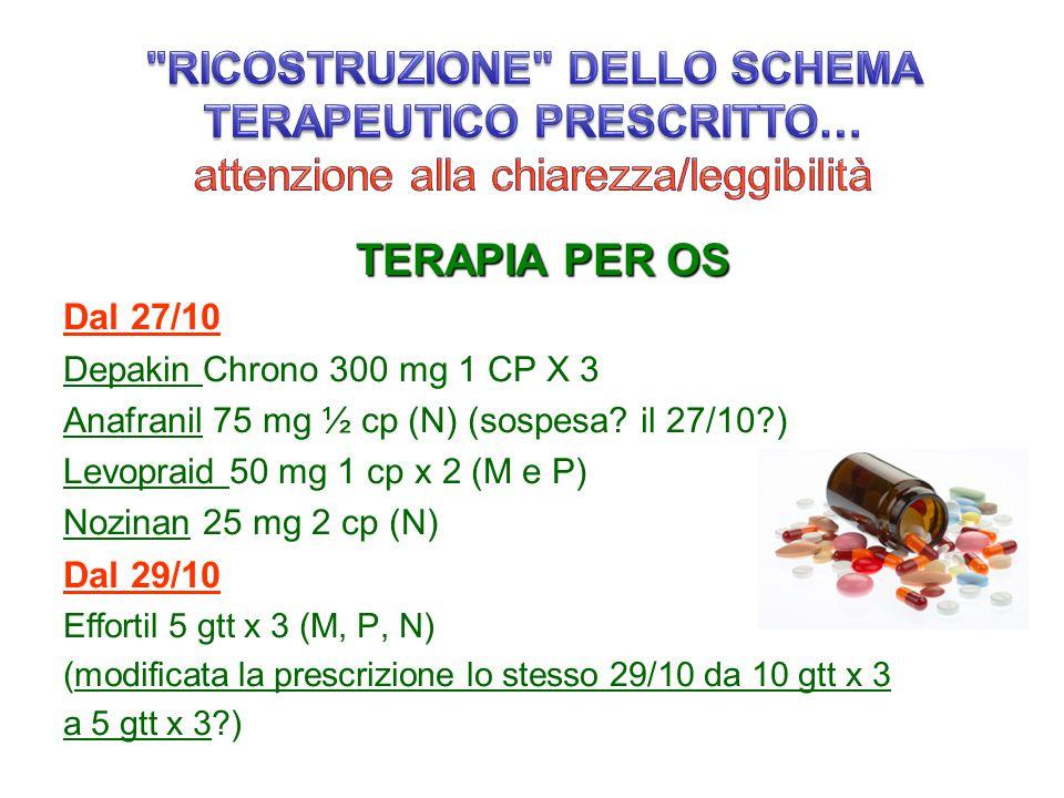 TERAPIA PER OS Dal 27/10 Depakin Chrono 300 mg 1 CP X 3 Anafranil 75 mg ½ cp (N) (sospesa? il 27/10?) Levopraid 50 mg 1 cp x 2 (M e P) Nozinan 25 mg 2
