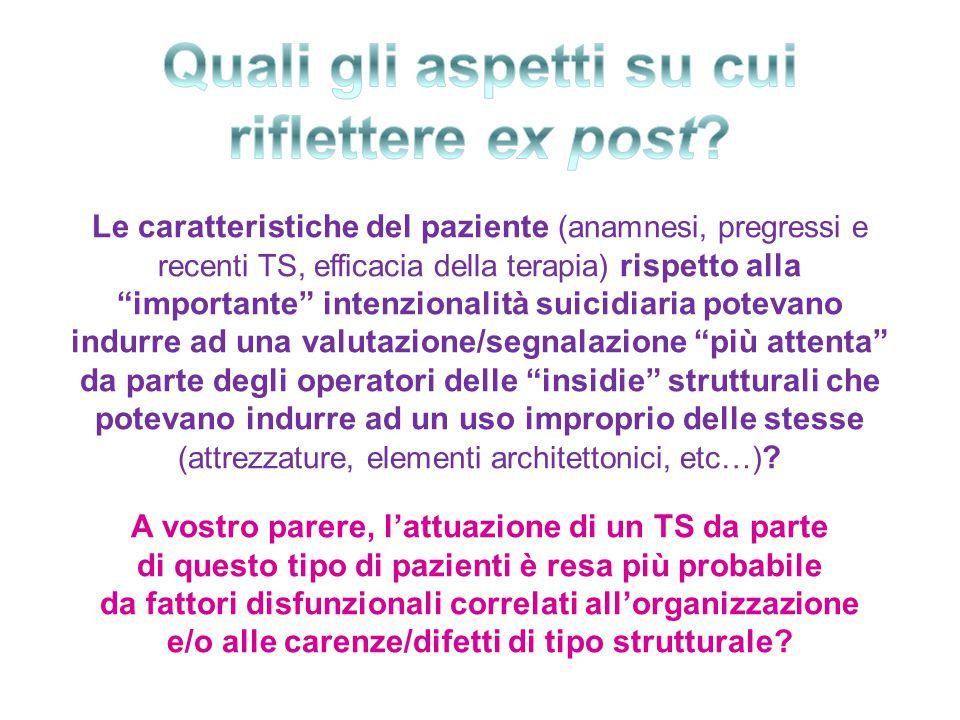 """Le caratteristiche del paziente (anamnesi, pregressi e recenti TS, efficacia della terapia) rispetto alla """"importante"""" intenzionalità suicidiaria pote"""