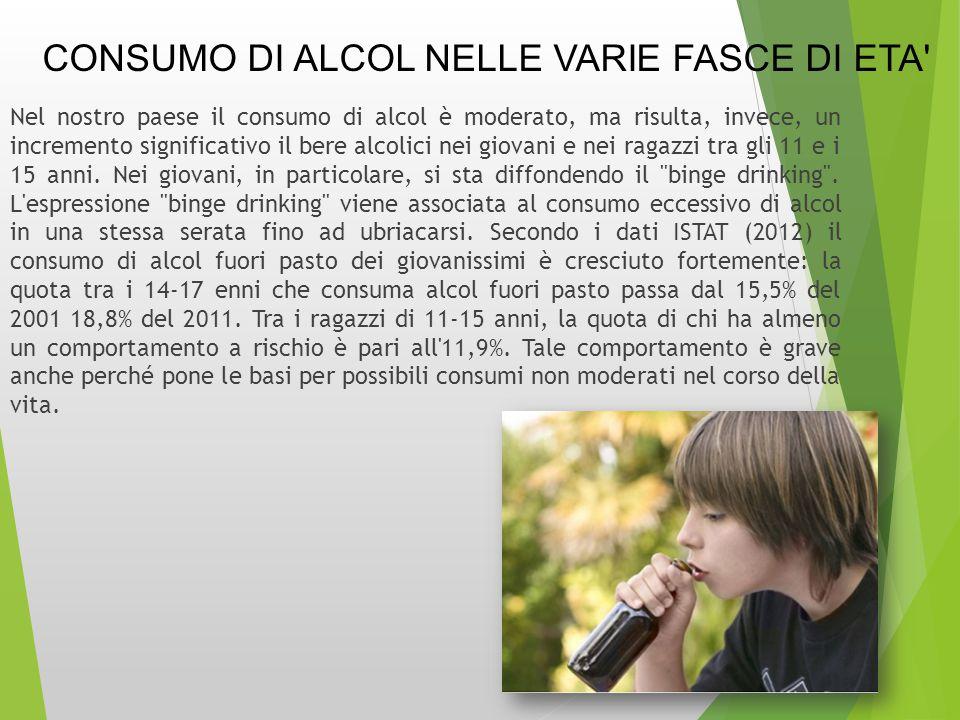 Nel nostro paese il consumo di alcol è moderato, ma risulta, invece, un incremento significativo il bere alcolici nei giovani e nei ragazzi tra gli 11