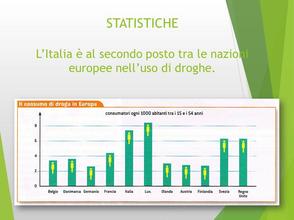 STATISTICHE L'Italia è al secondo posto tra le nazioni europee nell'uso di droghe.