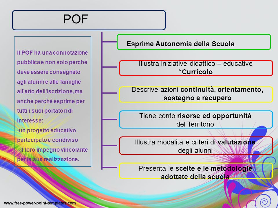 Il POF ha una connotazione pubblica e non solo perché deve essere consegnato agli alunni e alle famiglie all'atto dell'iscrizione, ma anche perché esp