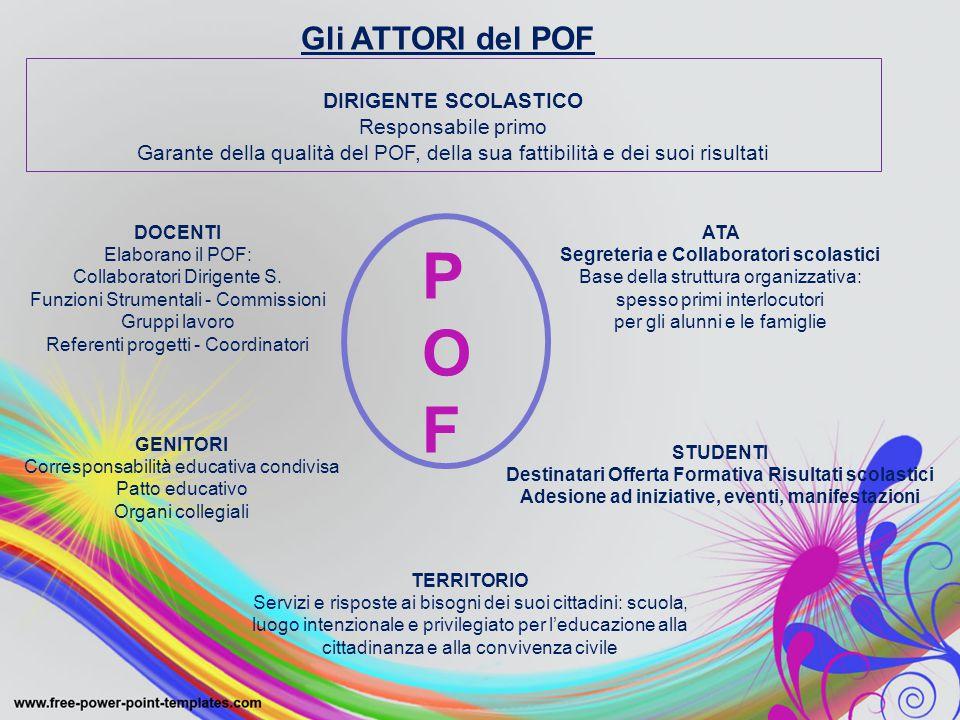 OFFERTA FORMATIVA 2013 - 2014 Analisi dei Bisogni Risposte dell'Istituto Comprensivo L.