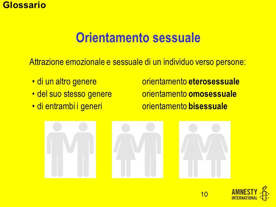 Orientamento sessuale Attrazione emozionale e sessuale di un individuo verso persone: di un altro genere→orientamento eterosessuale del suo stesso genere→orientamento omosessuale di entrambi i generi→orientamento bisessuale 10 Glossario