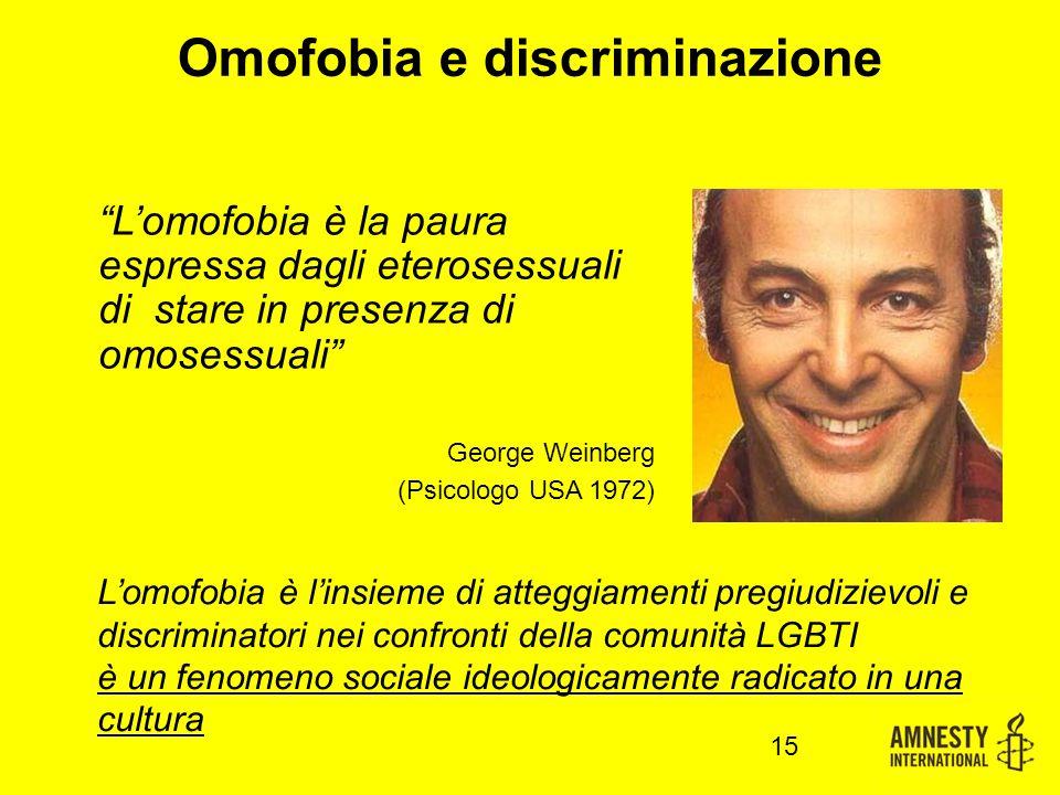 Omofobia e discriminazione 15 L'omofobia è l'insieme di atteggiamenti pregiudizievoli e discriminatori nei confronti della comunità LGBTI è un fenomeno sociale ideologicamente radicato in una cultura L'omofobia è la paura espressa dagli eterosessuali di stare in presenza di omosessuali George Weinberg (Psicologo USA 1972)