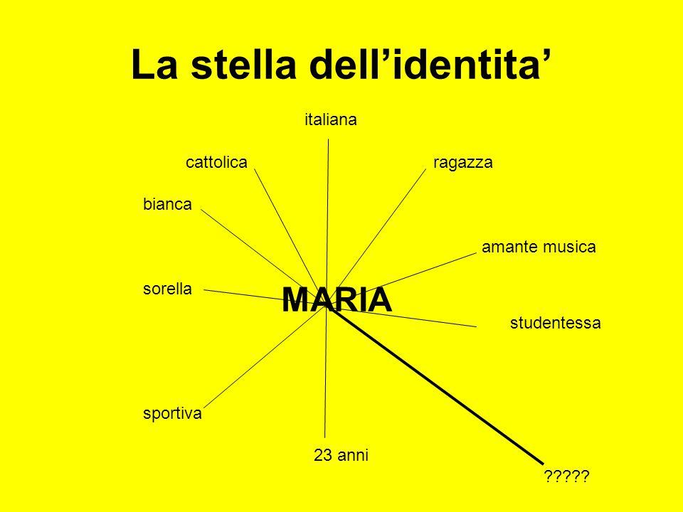 La stella dell'identita' italiana cattolica ragazza bianca amante musica sorella studentessa sportiva 23 anni ????.